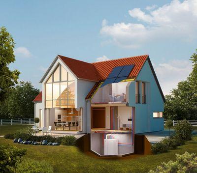 Solar-Gas-Brennwertsystem-WW-HU
