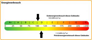 Energiepfeil-Grabenstraße_22