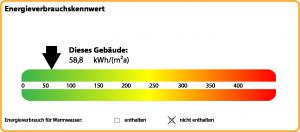 Energiepfeil Karlstraße 12